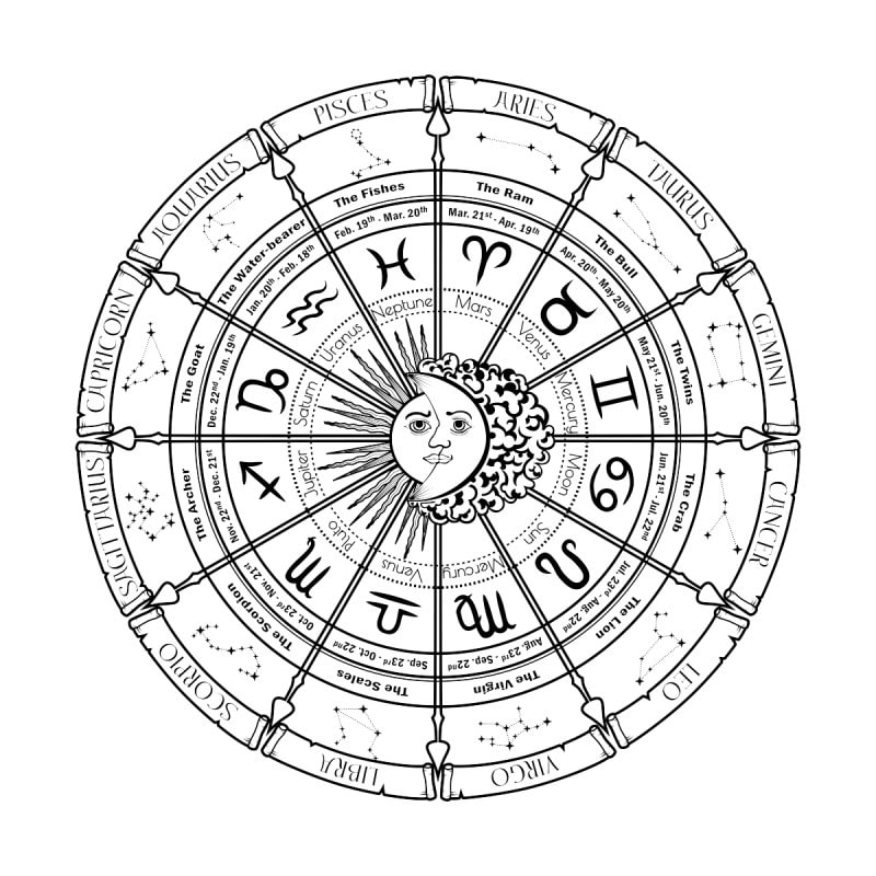 Astrology & Magic Vancouver