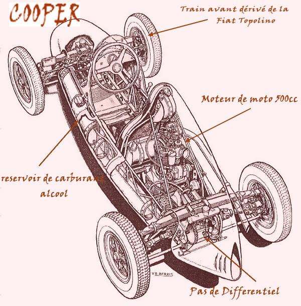 cooper10.jpg 76 filtre