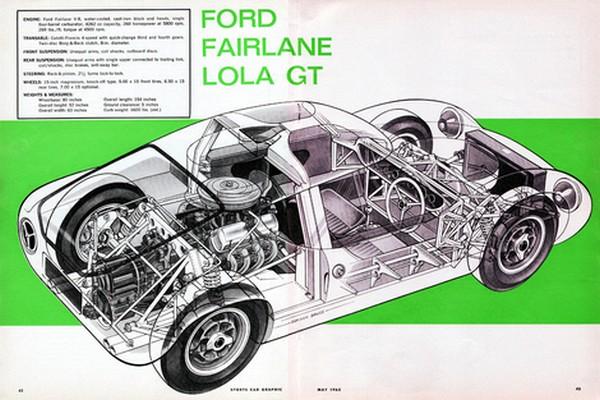 FILTRE    FordFairlaneLolaGT3.3_large