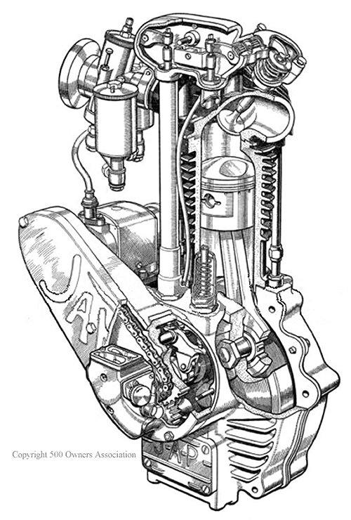 JAP cutaway