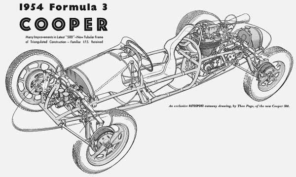 WEB----Cooper-Mk-8-Cutaway