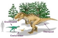winton-dinosaurs