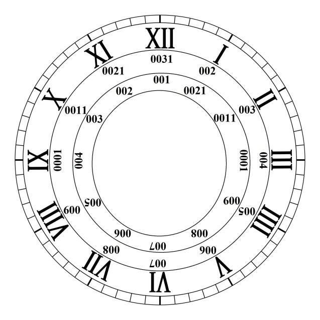 picture-kabbalistic-saturn-clock-of-right-hand-side