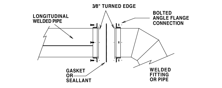 Sizes Round Oval Duct