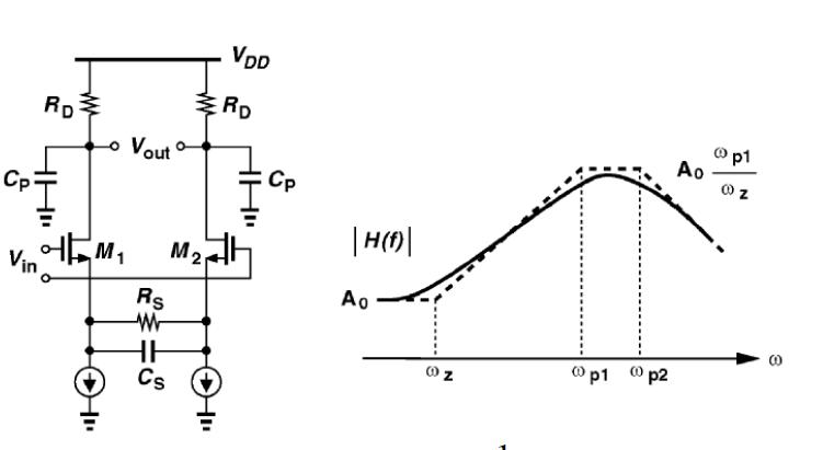 tutorial on ibis ami model quality
