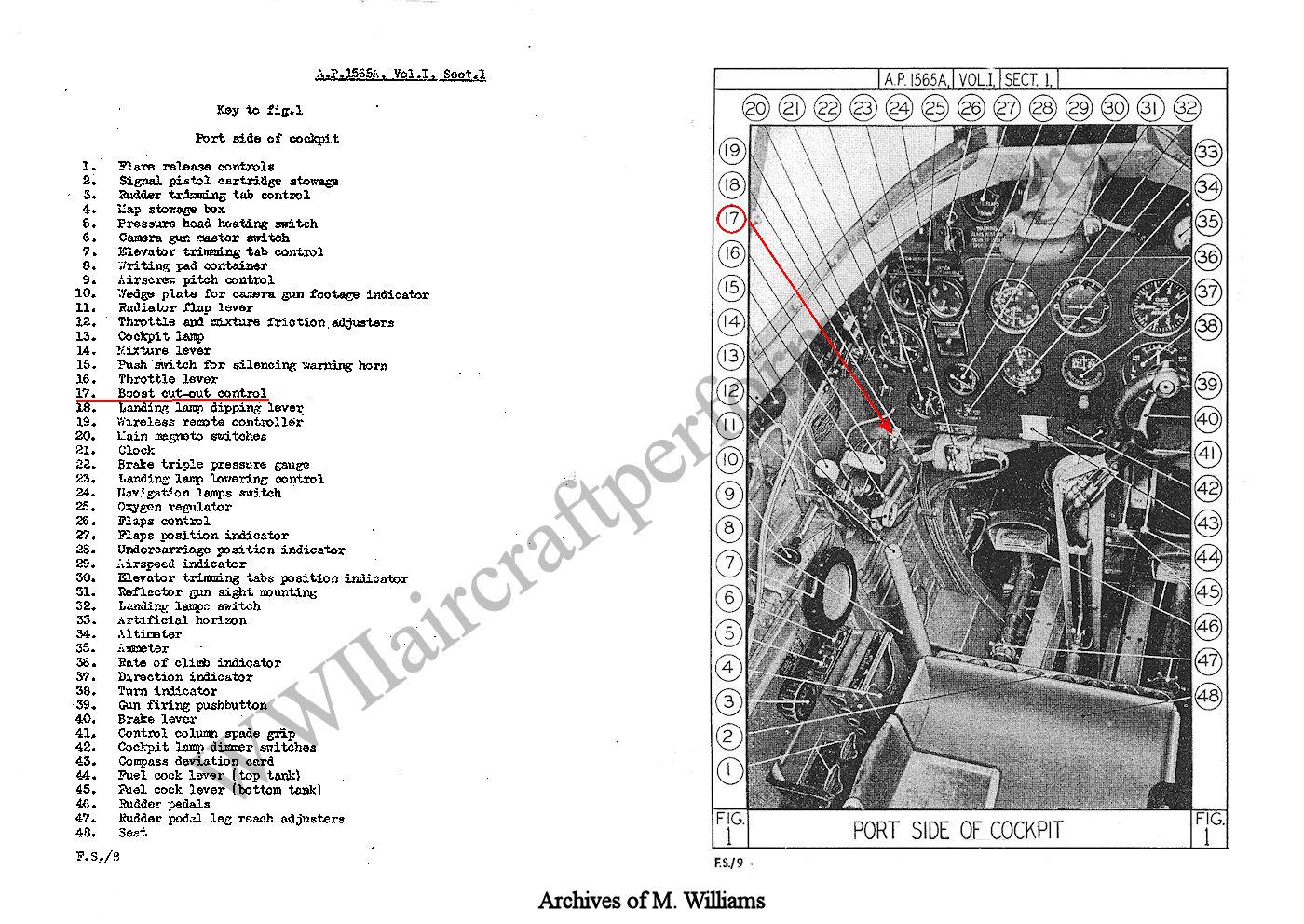 Spitfire Mk I Performance Testing