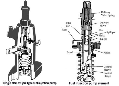 Ecoboost Engine Diagram FWD Engine Diagram Wiring Diagram