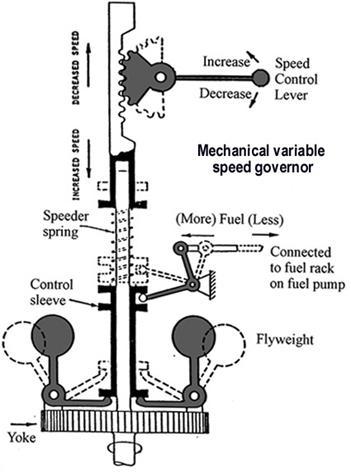 Mini Cooper S Mark Iii Wiring Diagram And Electrical