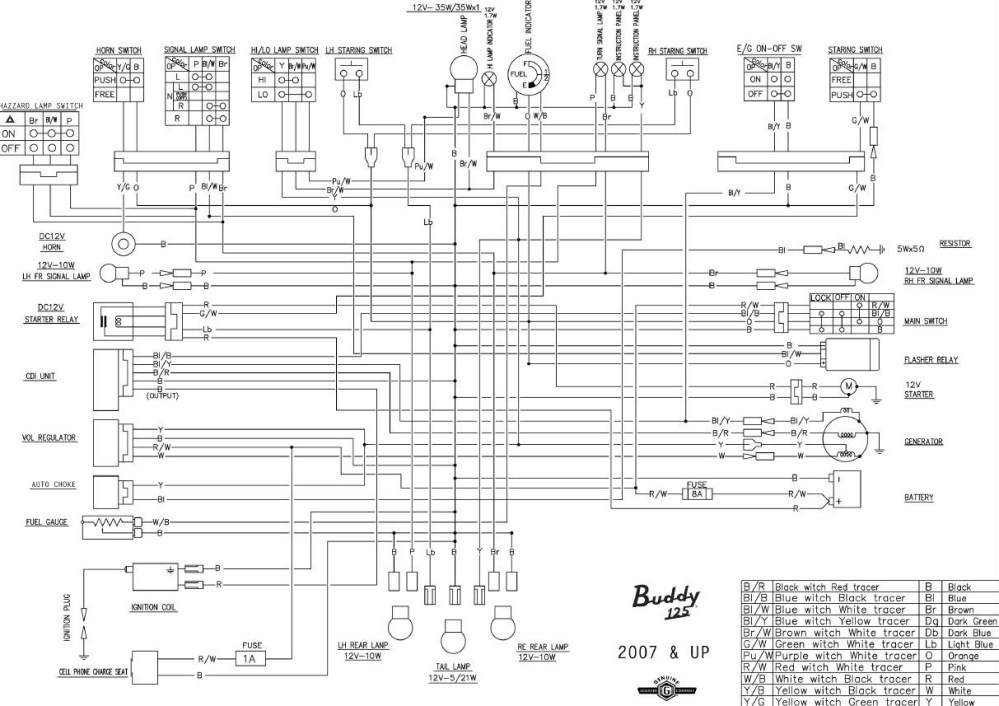 medium resolution of honda elite 50 wiring diagram get free image about honda 1992 polaris indy 500 1995 polaris indy 500