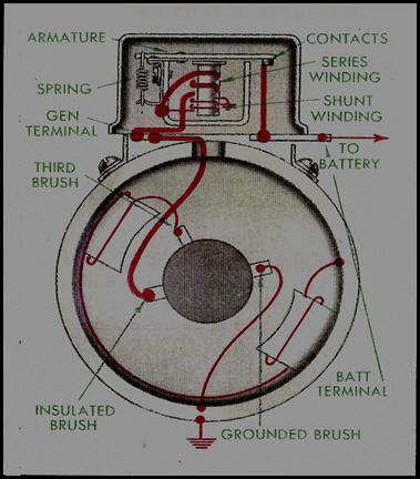 3 position switch wiring diagram 2003 kia rio engine gas instructions
