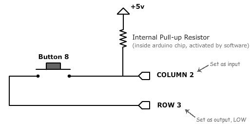 dsc keypad wiring diagram 1999 ford mustang split reaction