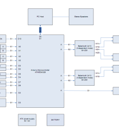 this is the block diagram  [ 1036 x 817 Pixel ]