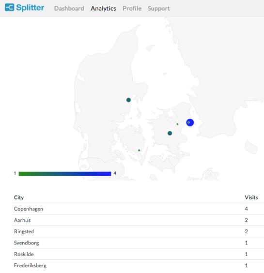 City Analytics in Splitter