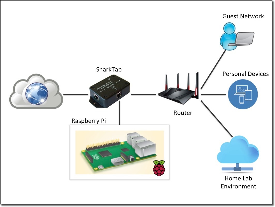 fios router wiring diagram 1989 ezgo marathon verizon phone junction box dark fiber