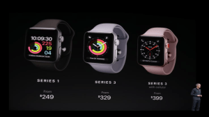 Apple watch announced with LTE capability