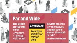 Forget Card swipe for shopping, Its time for proximity payment