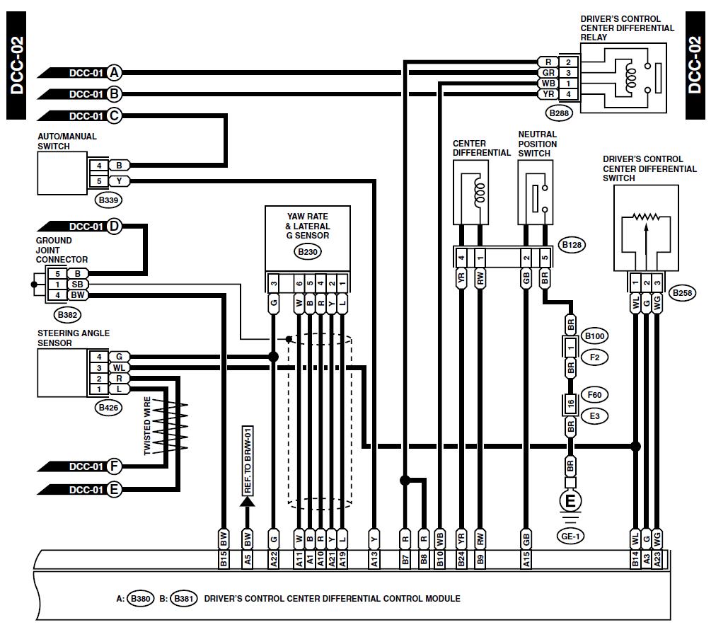 hight resolution of engine conversion also subaru h6 engine on ez30 engine diagram