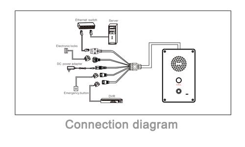 IP Video Intercom Terminal,SMART STREETLIGHT/CHARGING PILE