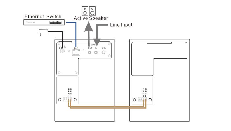 IP Wall-Mounted Speaker (Indoor 2×30W),IP Speakers