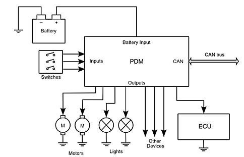 Motec M400 Wiring Diagram : 25 Wiring Diagram Images
