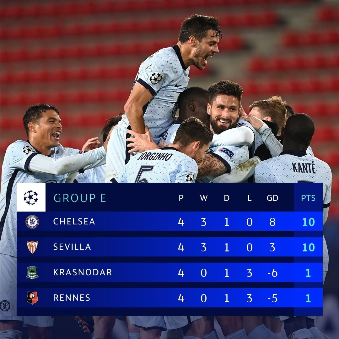 Chelsea OR Sevilla: most likely to go furthest in the Champions League?   ...