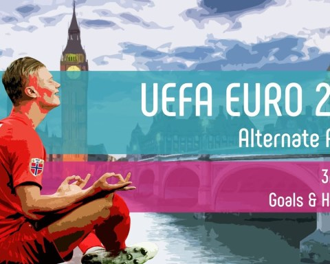 All Goals & Highlights | 3rd Round | UEFA EURO 2020 | Alternate Reality