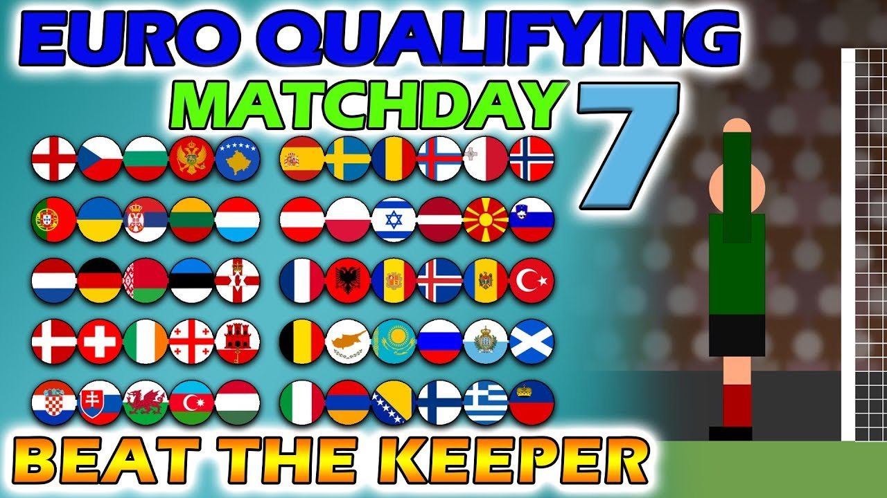 Beat The Keeper - UEFA Euro 2020 Qualifying Matchday 7