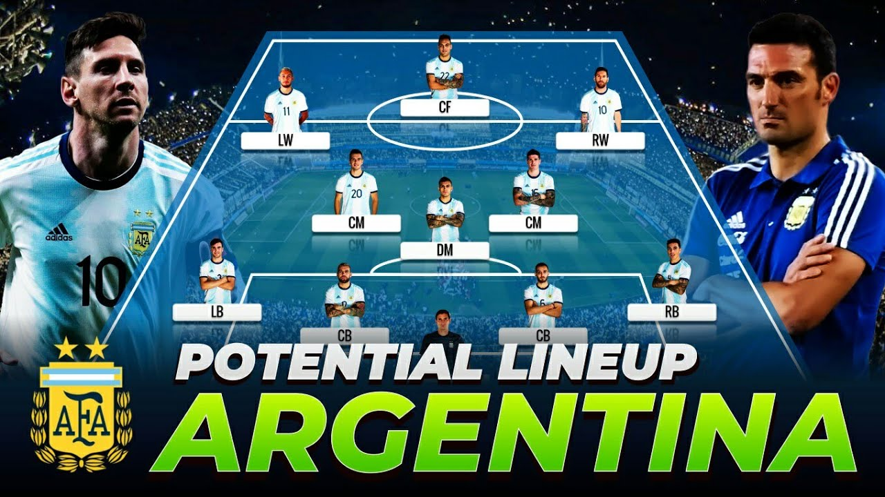 ARGENTINA POTENTIAL LINE UP FOR FIFA WORLD CUP 2022 QUALIFIERS CONMEBOL