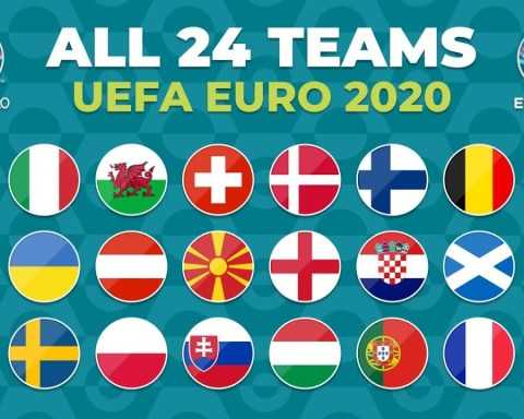 COMPLETE!!! ALL 24 QUALIFIED TEAMS UEFA EURO 2020/2021