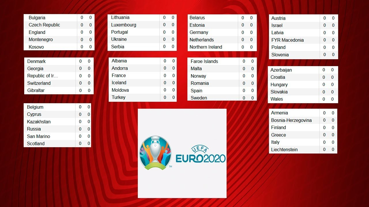 Euro 2020. European Qualifiers, Standings. Group A, B, D, F, G. Results, Schedule.