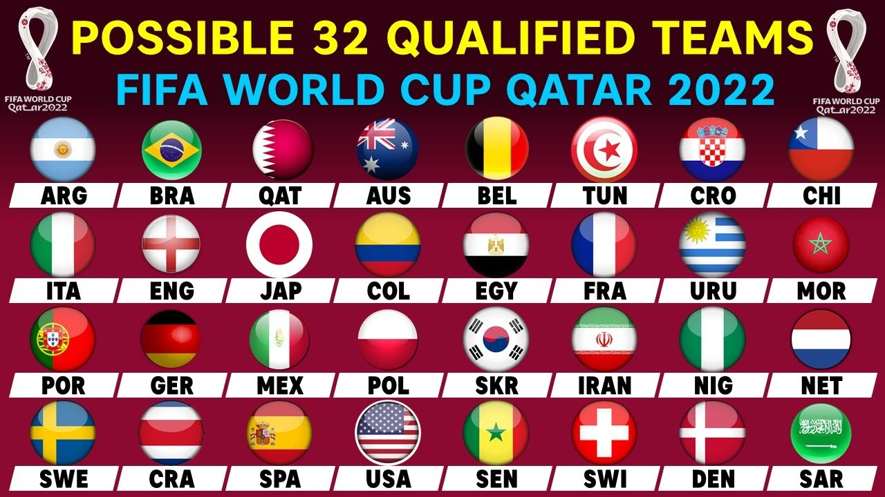 FIFA World Cup 2022 Qualified Teams: Possible 32 Teams for FIFA 2022 Qatar World Cup | Predictions