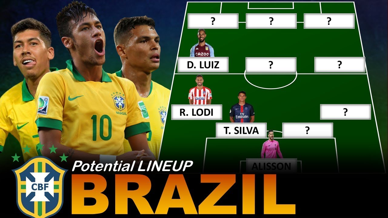 BRAZIL POTENTIAL LINEUP FOR WORLD CUP 2022 QUALIFIERS VS VENEZUELA & URUGUAY NOVEMBER  2020