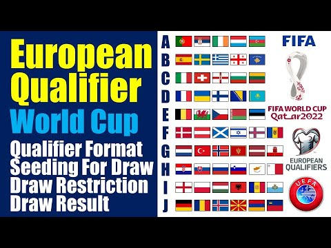 FIFA World Cup 2022 European Qualifiers Draw, Format