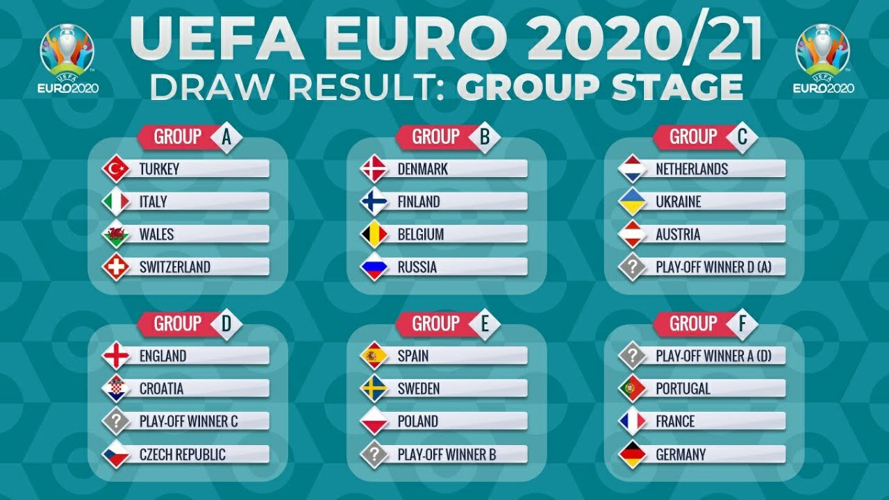 UEFA EURO 2020 2021 FINALS DRAW: GROUP STAGE DRAW RESULT
