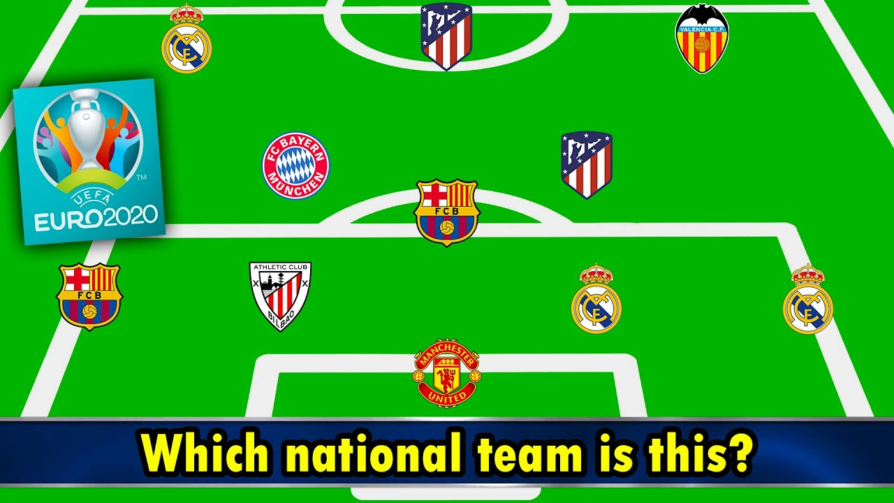 Which EURO 2020 national team is this? ?? Football Quiz 2020
