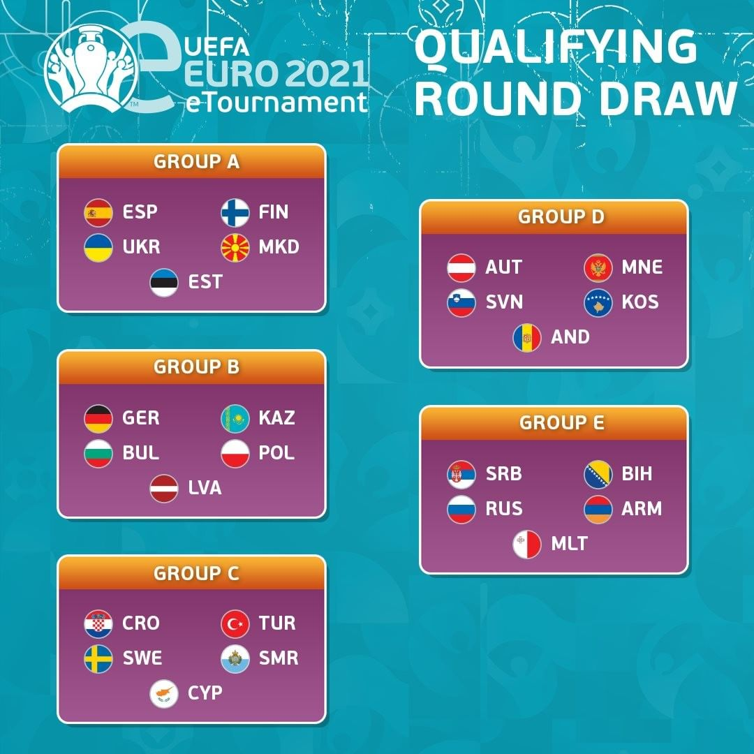 The official result of the UEFA  draw!   Toughest group? ...