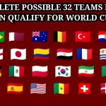 Complete possible 32 teams list | That Qualify For Fifa World Cup 2022