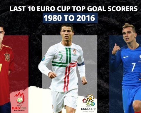 Last 10 euro cup top goal scorers || 1980 To 2016
