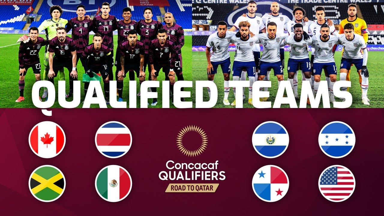 ALL QUALIFIED TEAMS - FIFA WORLD CUP 2022 CONCACAF QUALIFIERS: 3RD ROUND | JunGSa Football