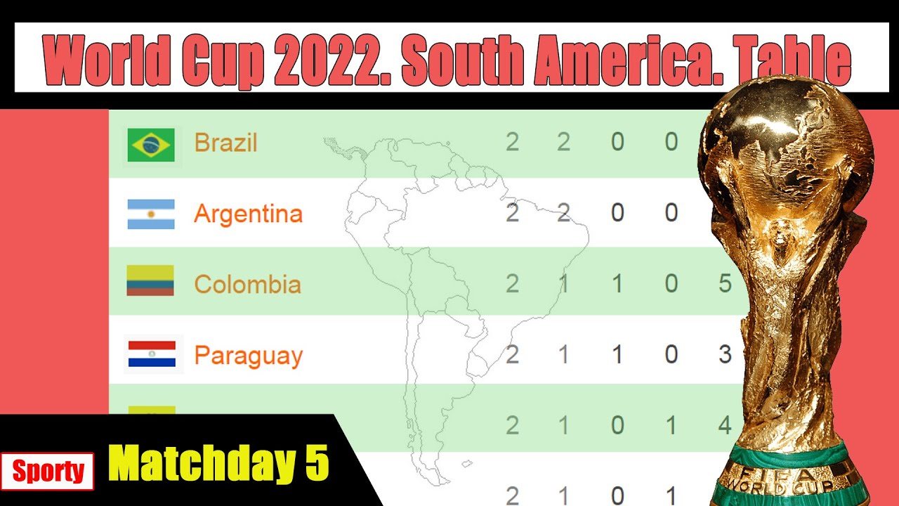 FIFA World Cup 2022. South America. Results. Table. Schedule. Matchday 5.