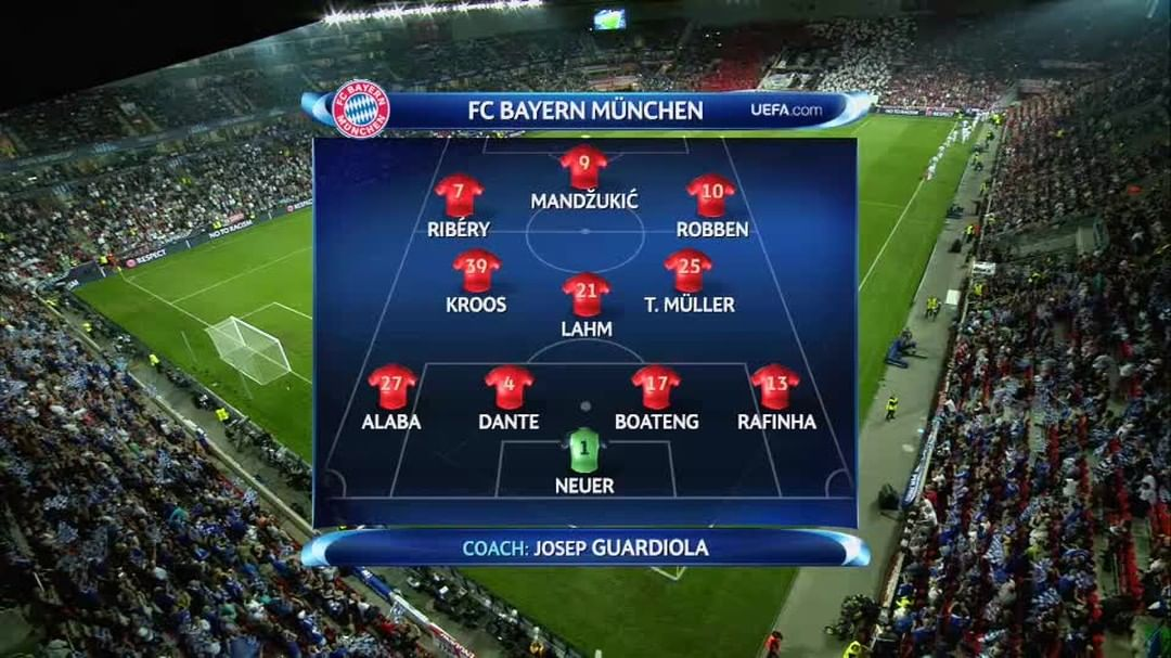 These  line-ups =  Strongest team?...