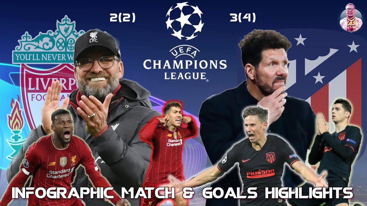 Liverpool 2- 3 Atletico Madrid   UEFA Champions League Infographic Highlights