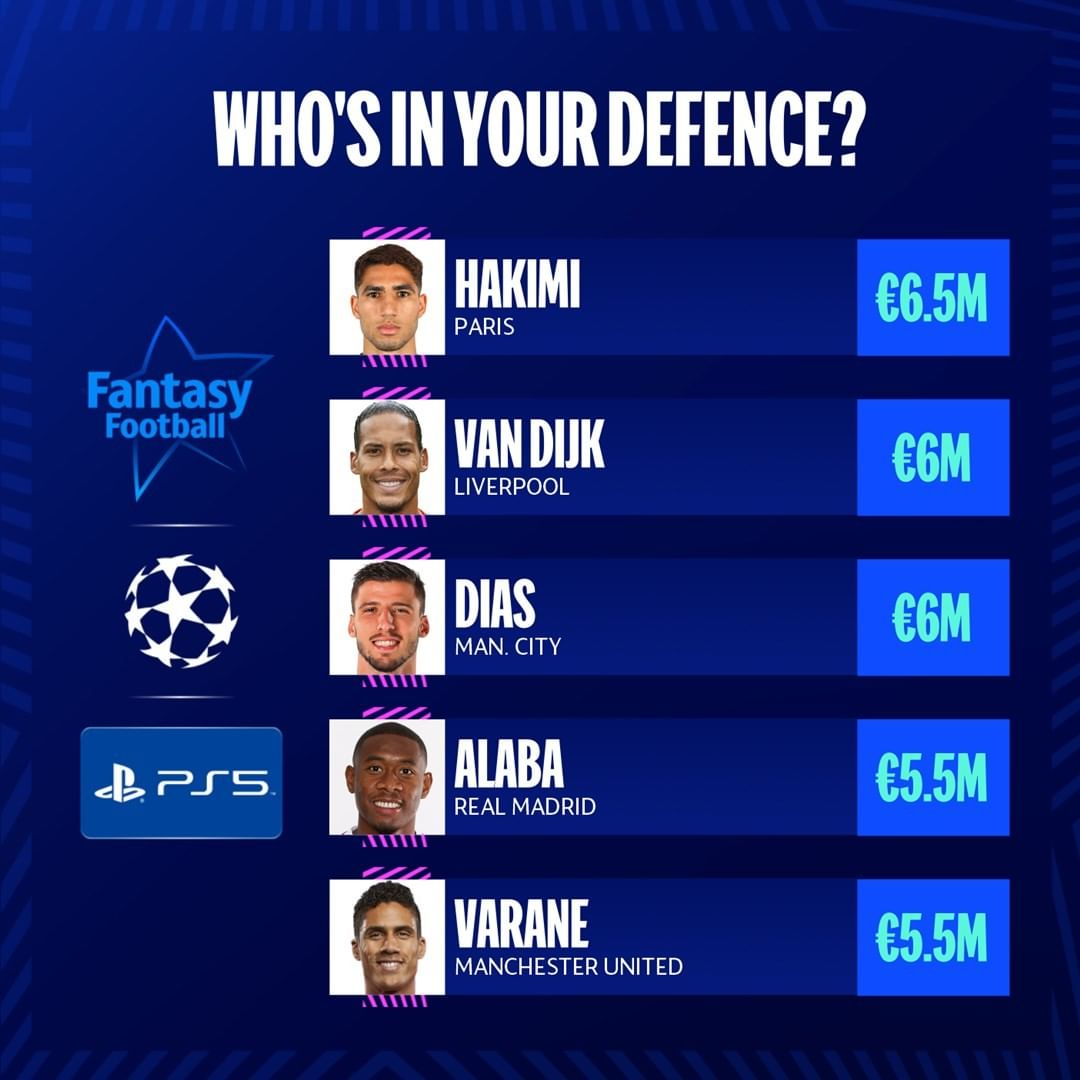 How many of these defenders make your fantasy team?   ...