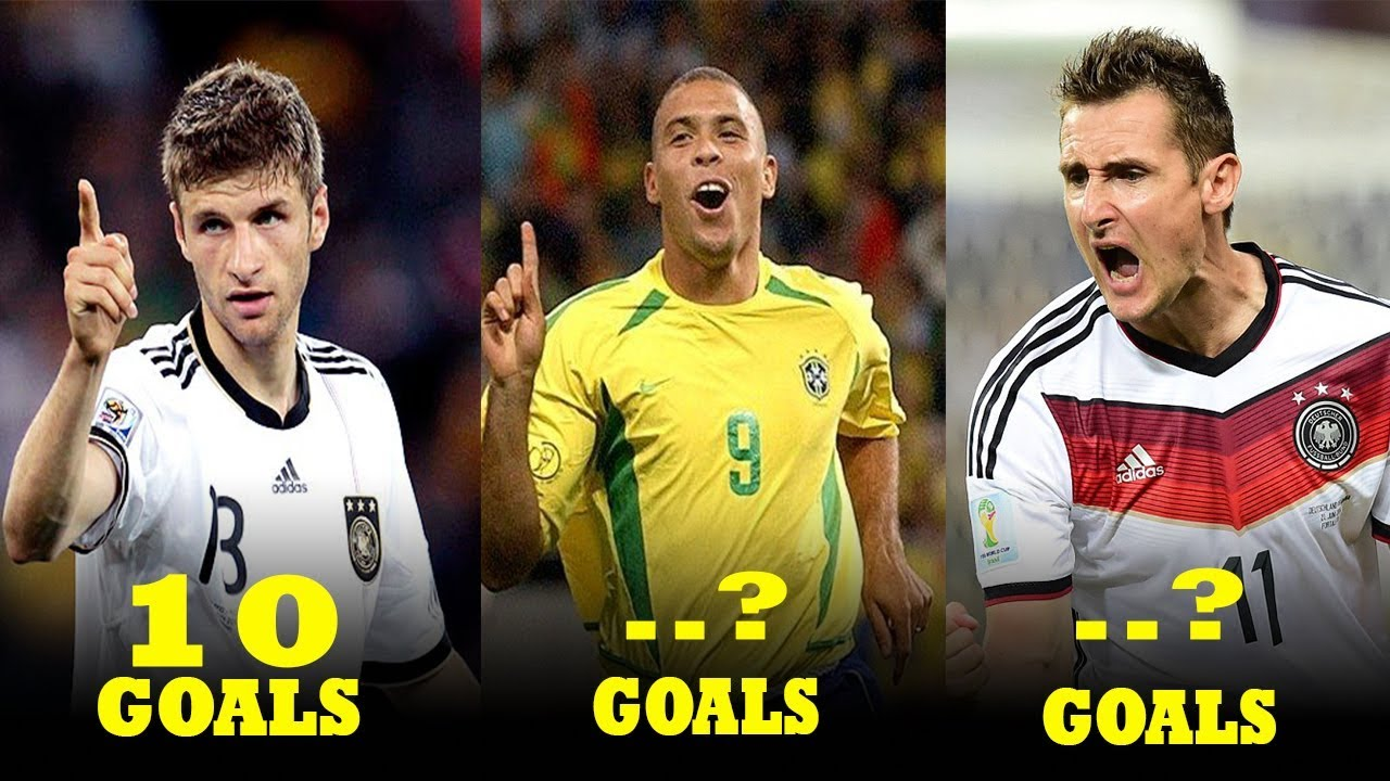 Top 10 Famous Goal Scorers in FIFA World Cup History | All Time Best