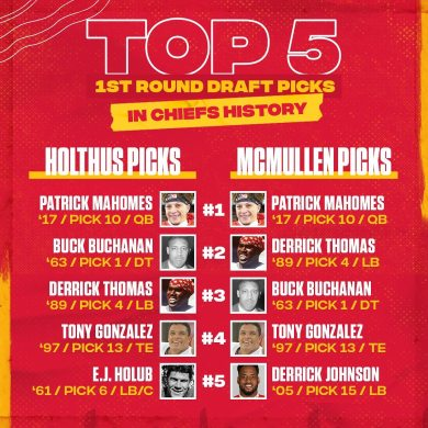 Leading up to the draft, Mitch Holthus and Matt McMullen are going to go through...