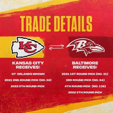 The details behind the trade to get Orlando Brown!...