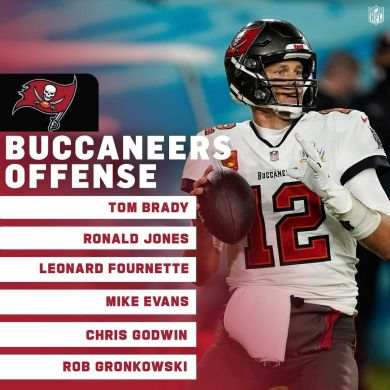 Which of these two offenses playing in  has the edge? ...