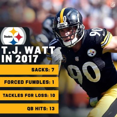 just keeps on improving every year. DPOY campaign coming ?...