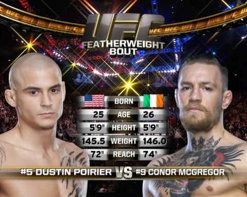 UFC 257 Free Fight: Conor McGregor vs Dustin Poirier 1