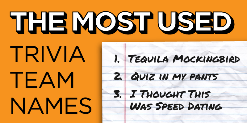 the most used trivia
